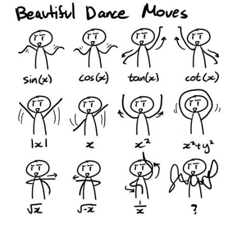 graphing_dance_moves